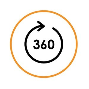 The 360 degree business in your practice.