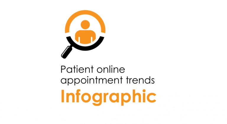 Patient online appointment booking trends in South Africa [Infographic]