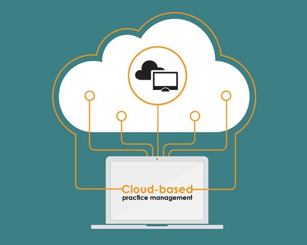 Cloud-based practice management infographic