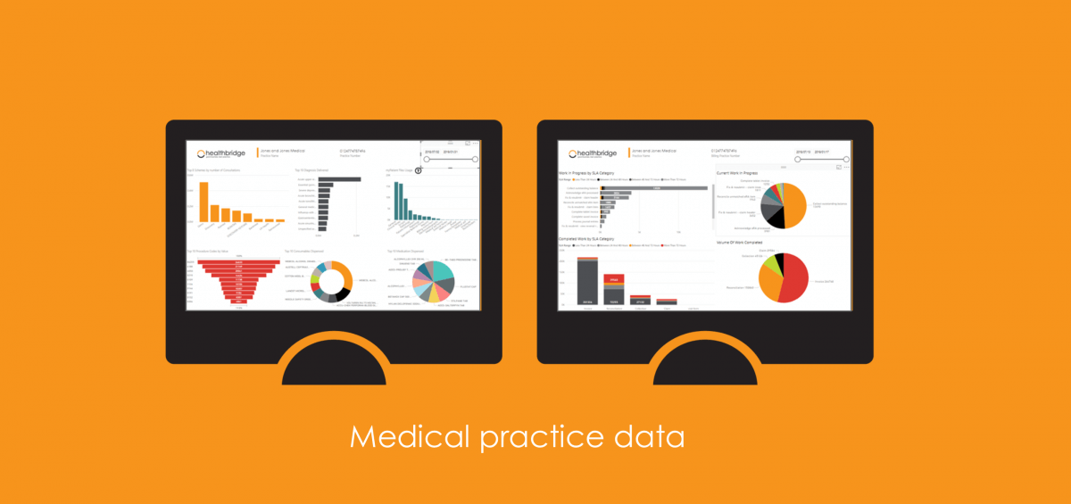4 ways medical practice data can help you run a better practice