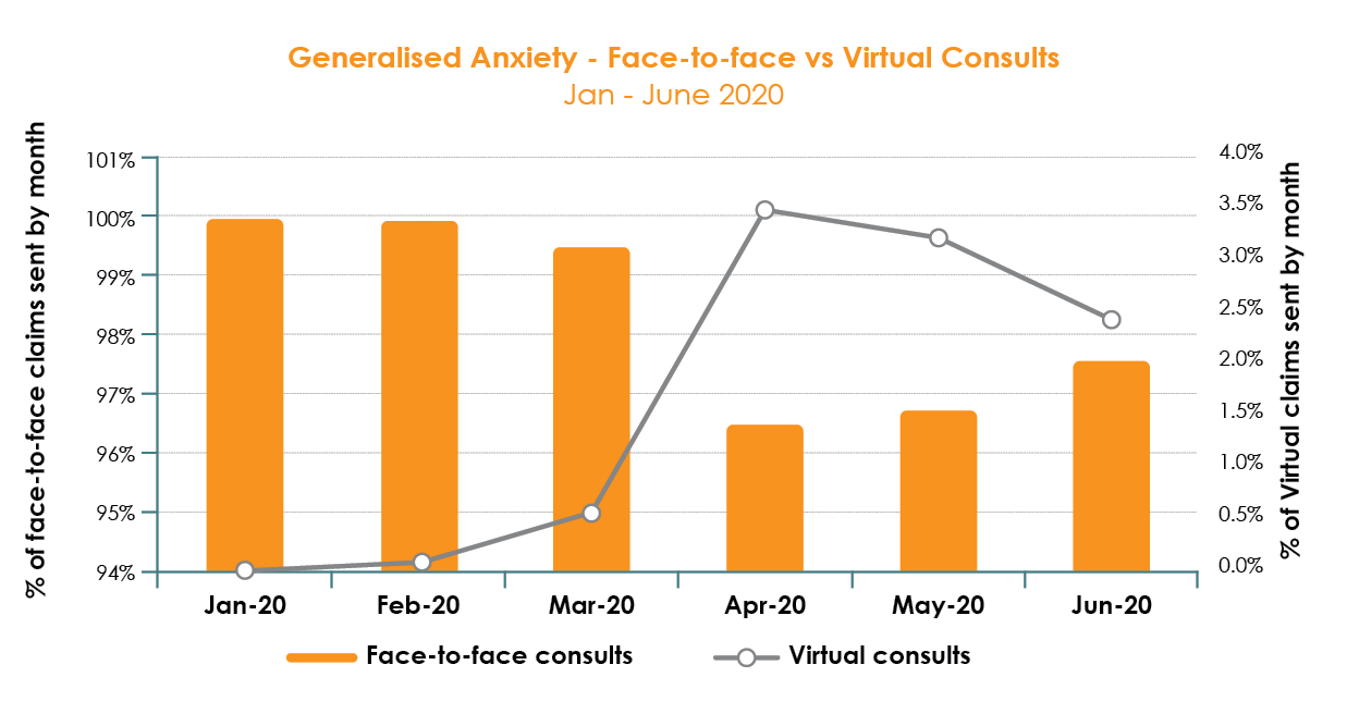 COVID-19 Mental health graph 2
