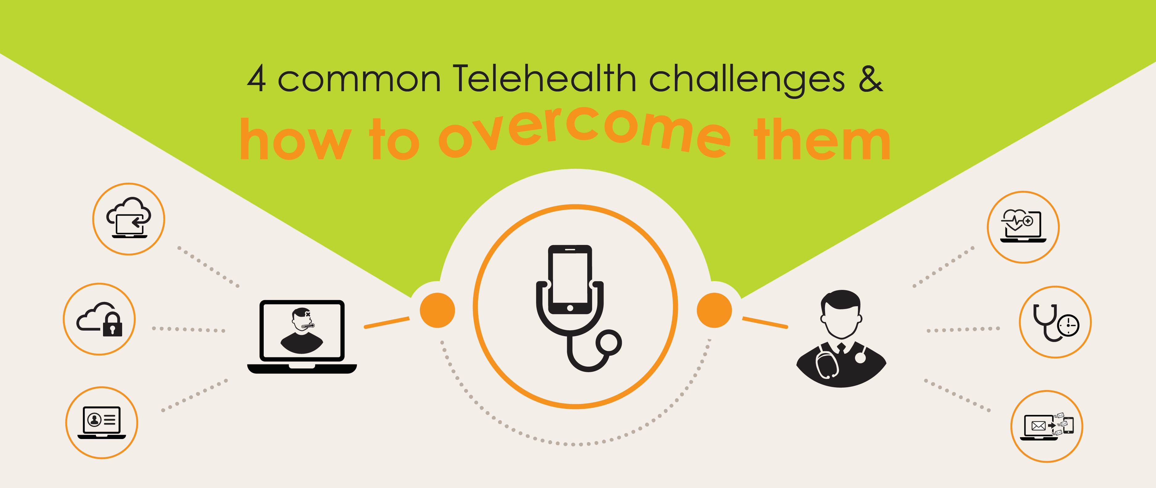 4 common Telehealth challenges and how to overcome them