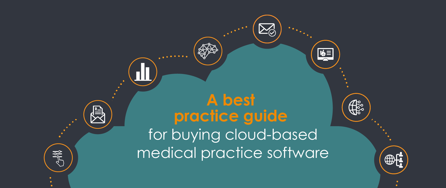 A best practice guide for buying cloud-based medical practice software
